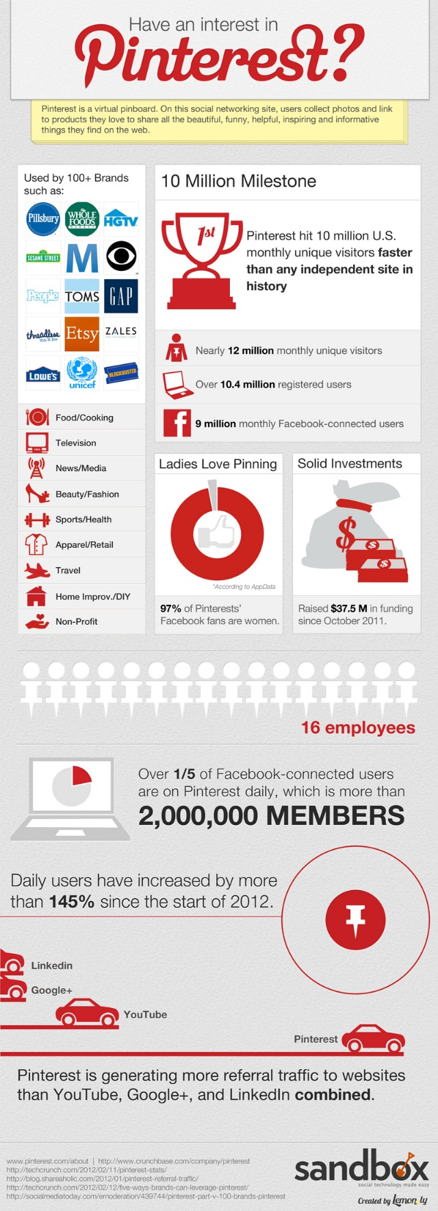 Pinterest infographic 640 Social Media   What is Pinterest?