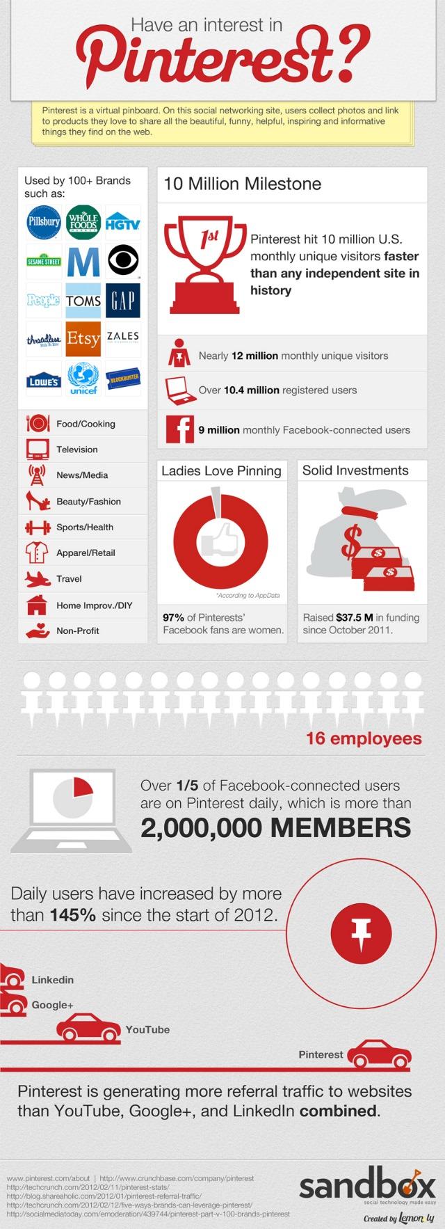 Pinterest infographic 640 Social Media   What is Pinterest?