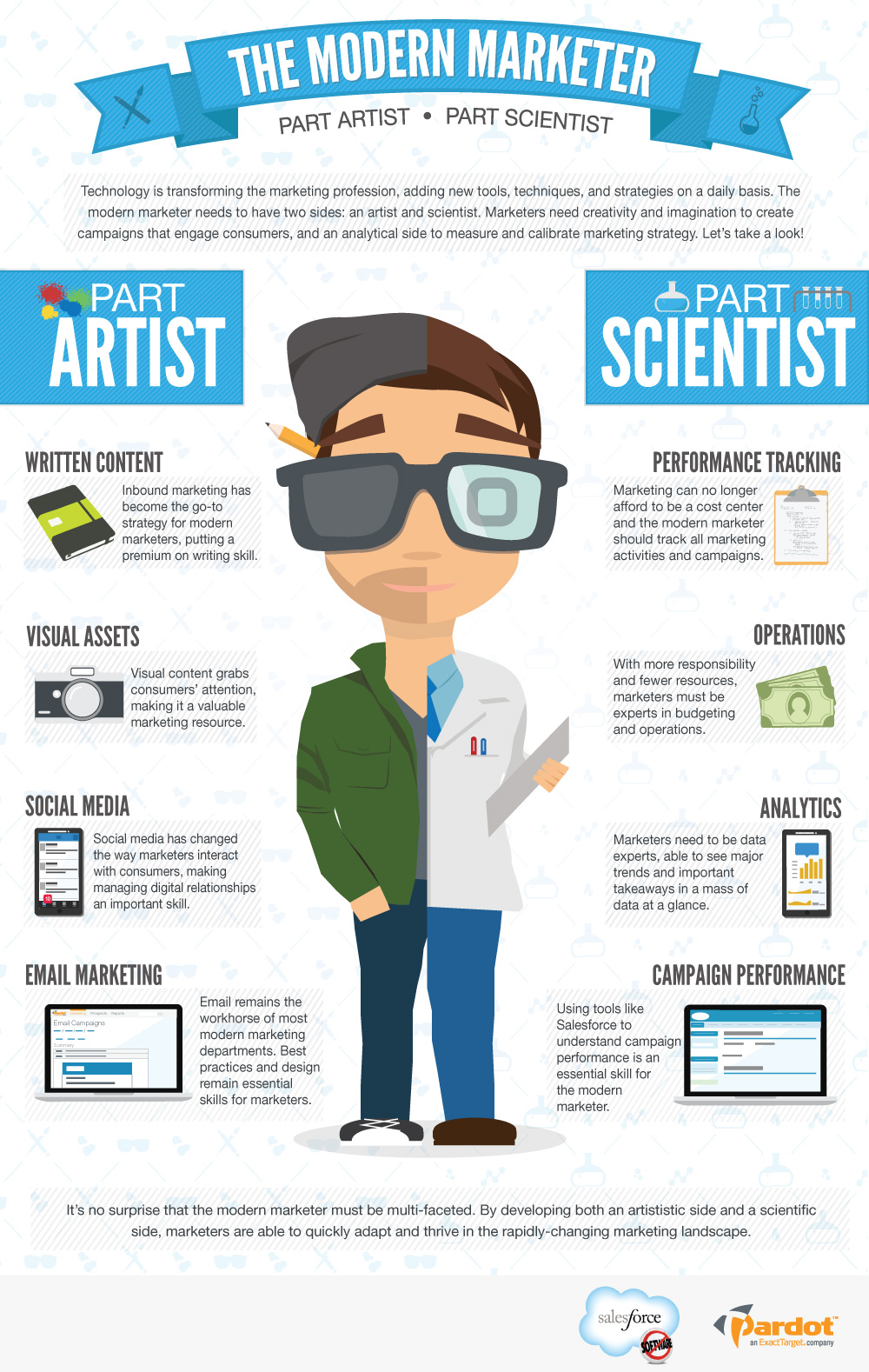the modern marketer jonno rodd The Modern Marketer: Part Artist, Part Scientist [INFOGRAPHIC]